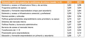 Informe-GEM-Valencia-2015.png